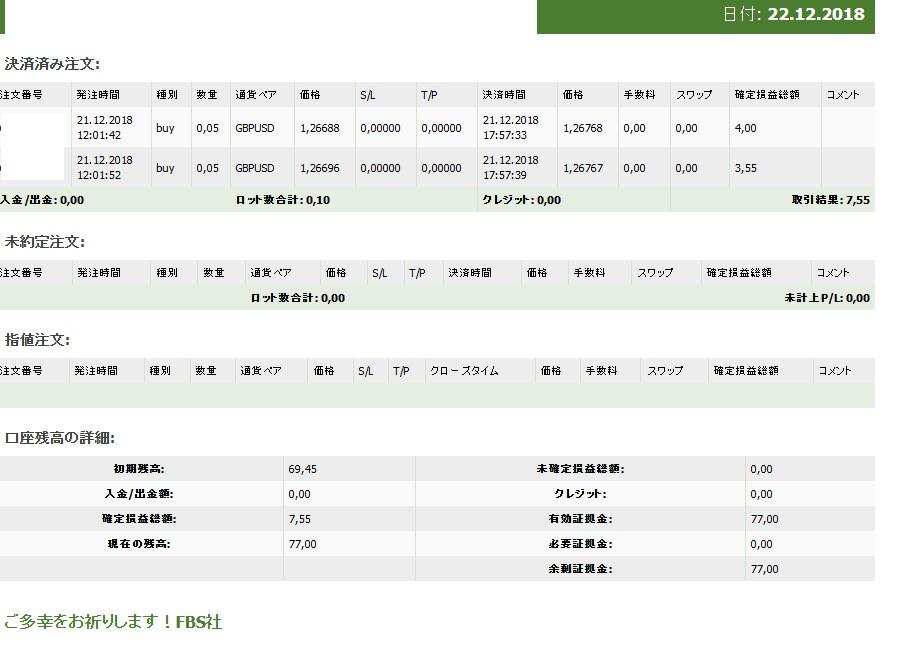 FBS-trading-2戦目-結果