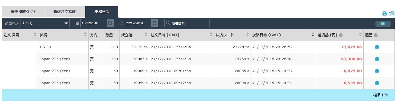 iFOREX-初陣-日経225-ダウ30平均-ロング損切り