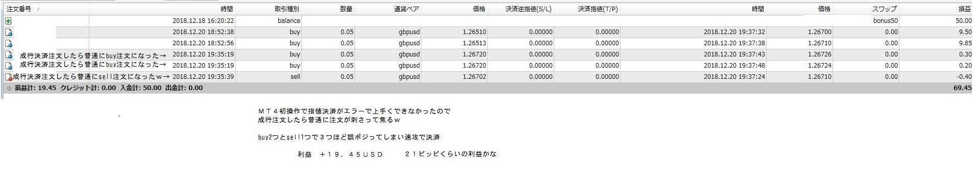 FBS-Trading-初陣-GBP-USD-ロングエントリーの結果