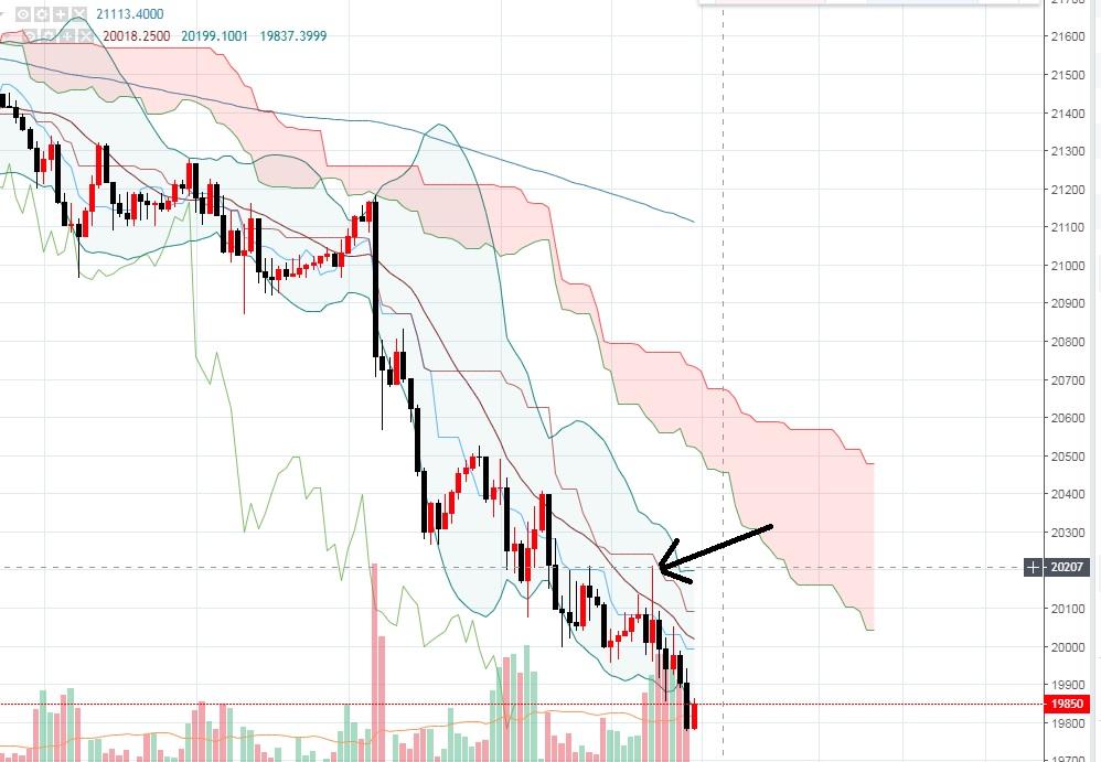 iFOREX-初陣-日経225-急上昇からの戻り売りチャートの証拠