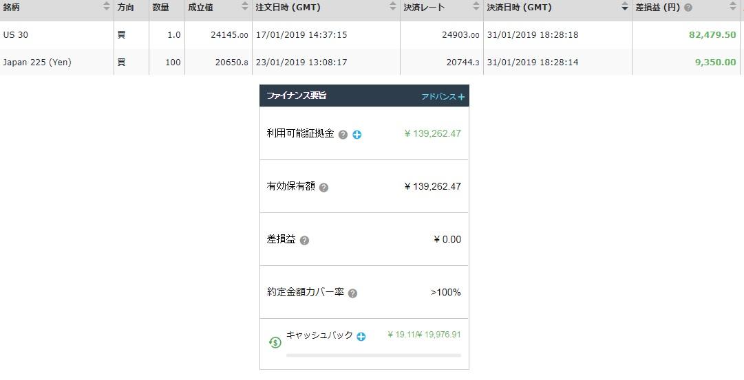 1-決済残高-13万9千円-iforex5戦目