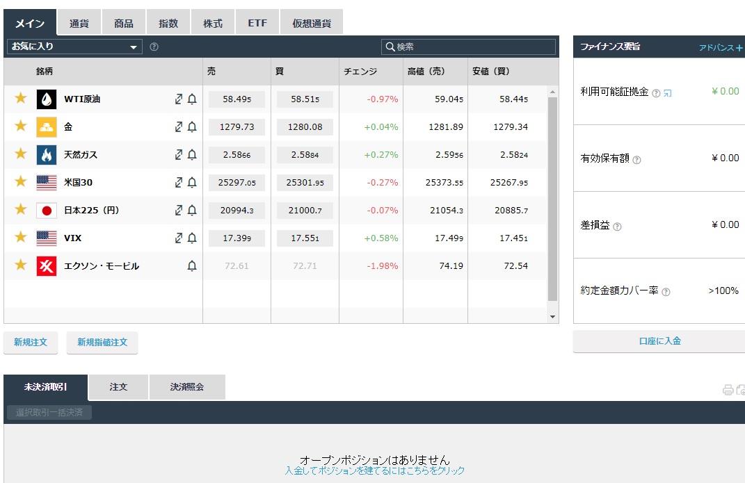 2-セロカ2回目-2019-5-29-iFOREX9戦目