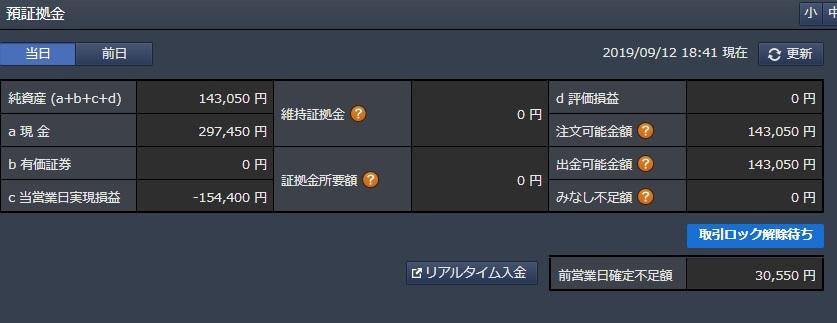 1-損切ー154400円負けー楽天先物口座6戦目