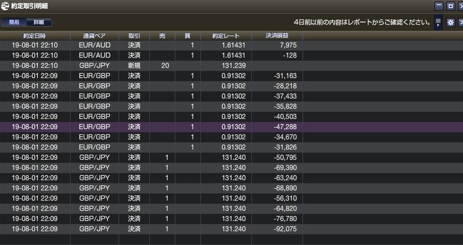 9-1-80万円ロスカ後-怒りのドテンS20枚-ひまわり証券2戦目