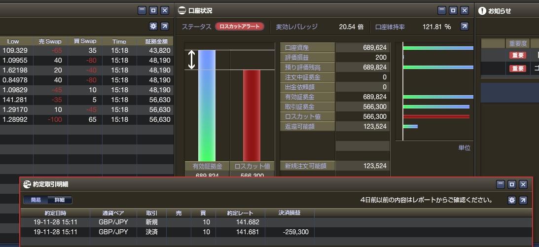 1-コツコツドカンの口座残高-ひまわり証券14戦目-2019年11月28日15時11分