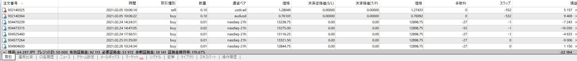 10-FBS-豪ドルUSD-ドルカナダ-0-1枚-ロングとショート-含み益-ポジション状況