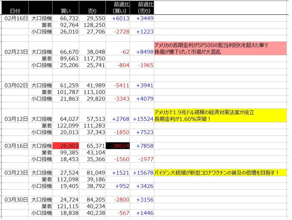 4-シカゴ円-CFTC-一覧表-2021年4月02日の週を終えて