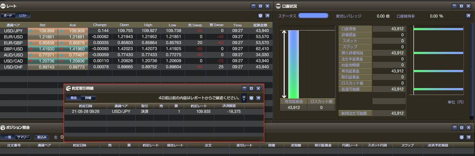 9-ドル円-ドテンショートー1枚ー強制ロスカット-2021年5月28日-9時26分-ポジション状況と口座残高