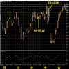 3-WTI原油-1週間の価格動向-1時間足チャート-2021年9月10日の週を終えて